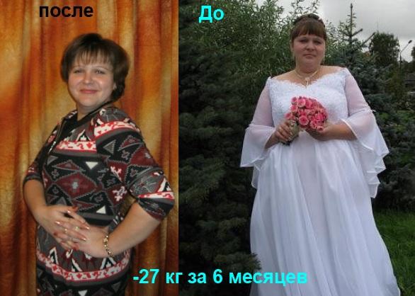 диетолог альбина комиссарова инстаграм